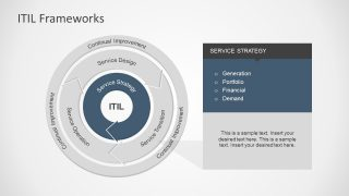 IT Infrastructure Library Framework Presentation