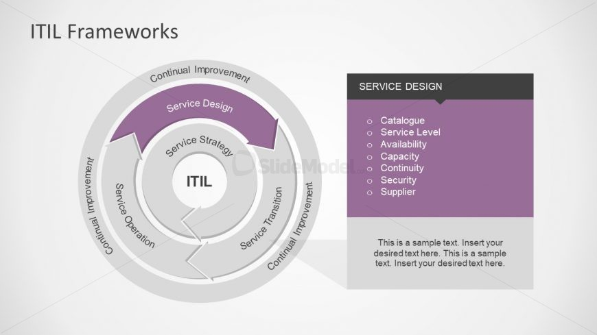Powerpoint itil framework template slidemodel for Itil service design document template
