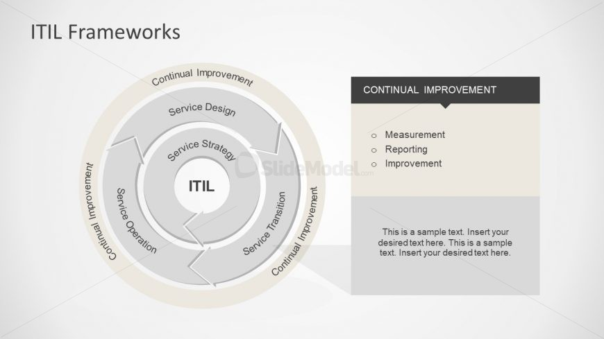 Chevron Arrow Shape ITIL Process Slide