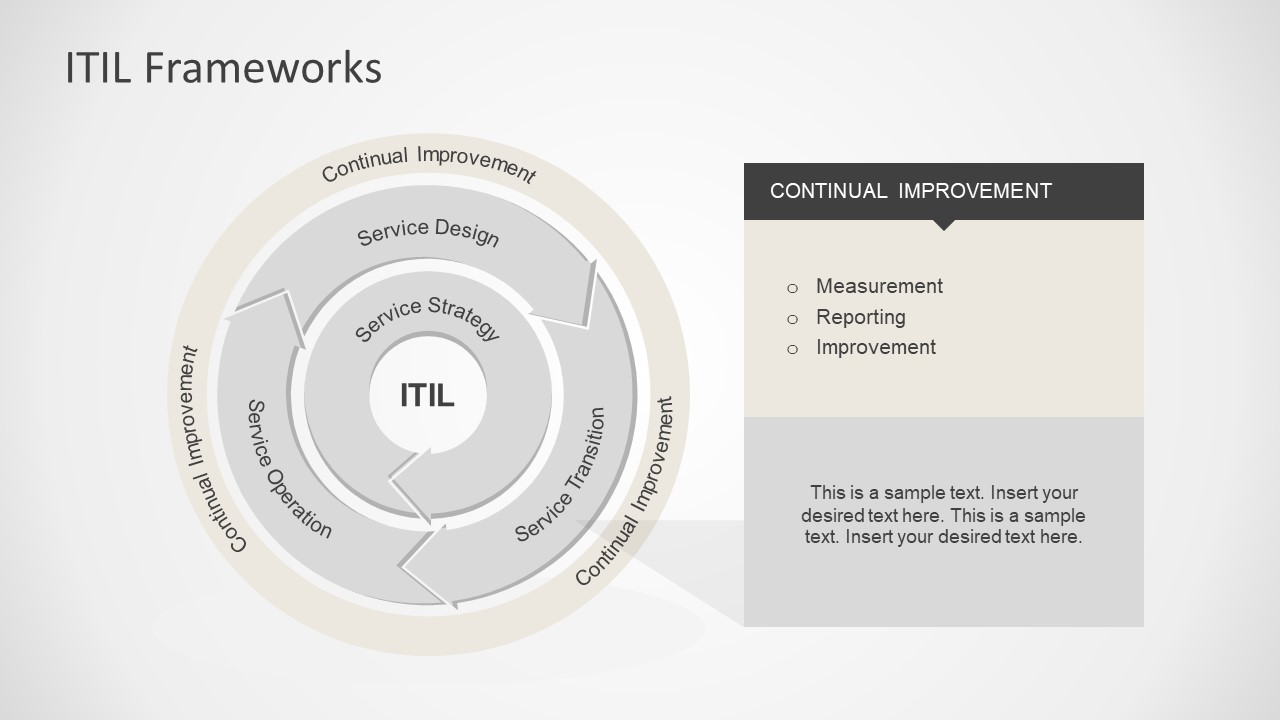 Chevron Arrow Shape ITIL Process Slide