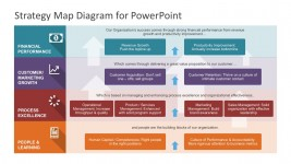 Business Strategy Map PowerPoint