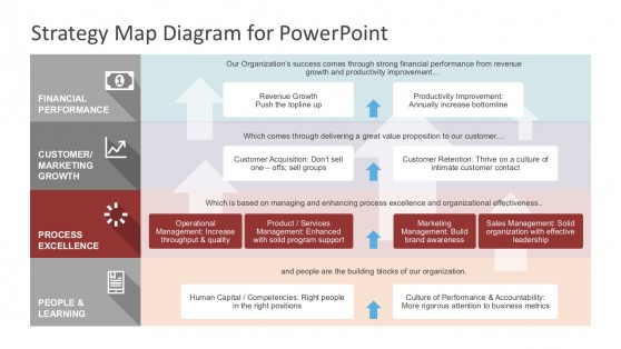 Business Strategy Column Diagram Slides