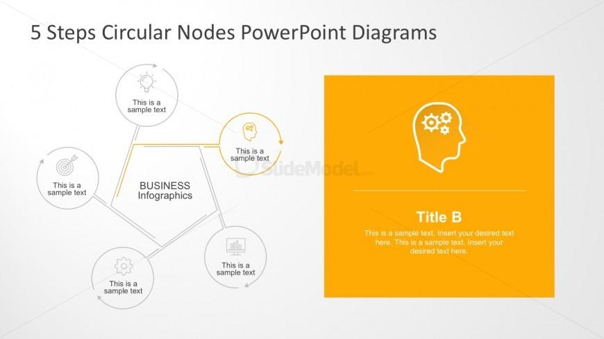 Cycle Process Diagrams Presentation Slides
