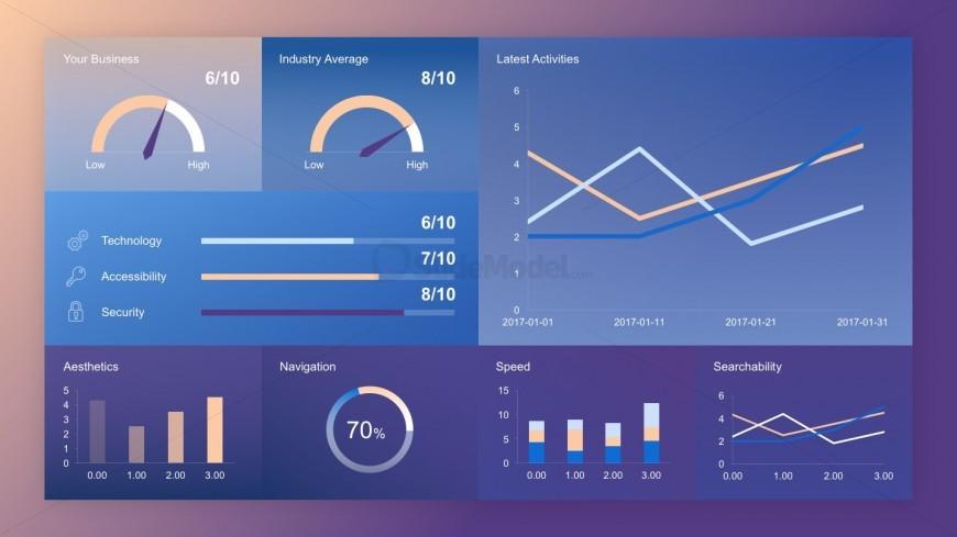 Interactive Dashboard Slide Templates