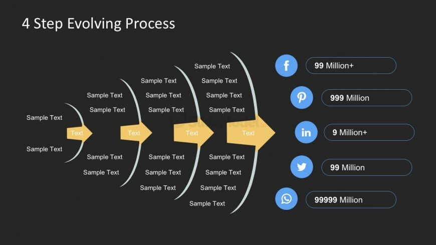 Business Traffic Conversion Infographic Slides
