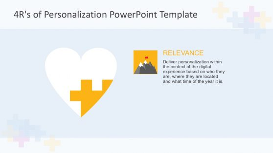 4R's of Personalization PowerPoint Slides