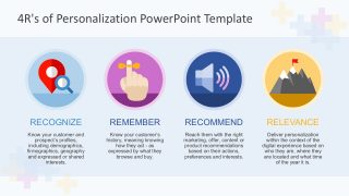 4 Steps Customer Acqution Process Template