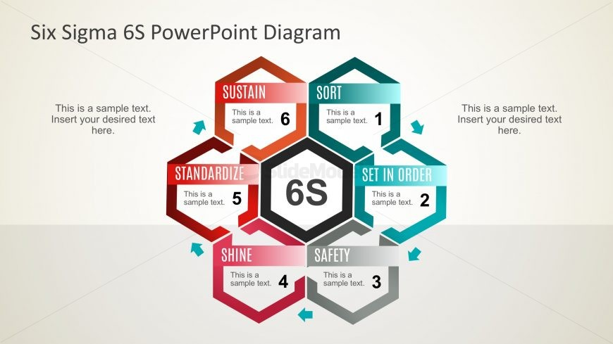 Six sigma powerpoint template slidemodel for Six sigma flow chart template