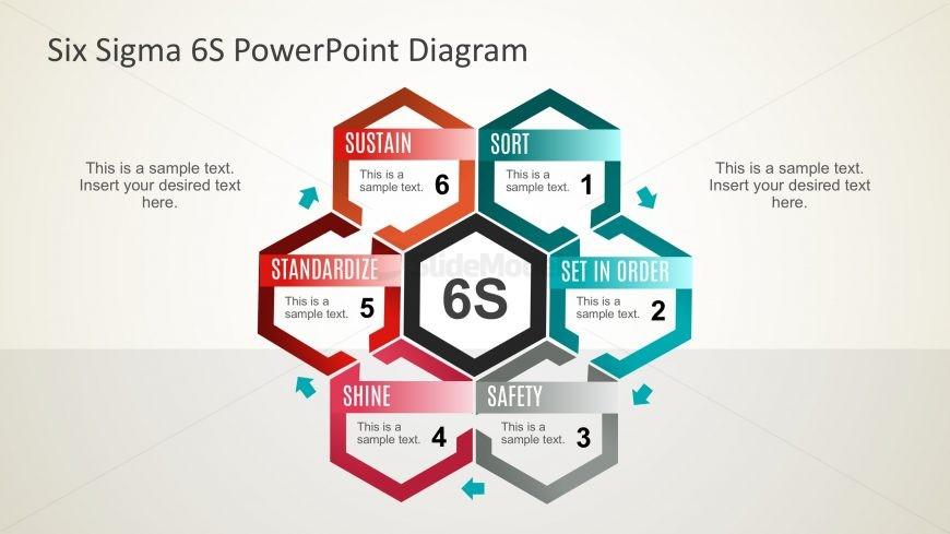 Lean Manufacturing PowerPoint Diagram