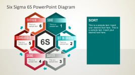 Six Sigma 6S Diagram in PowerPoint