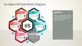 Six Sigma Method for PowerPoint