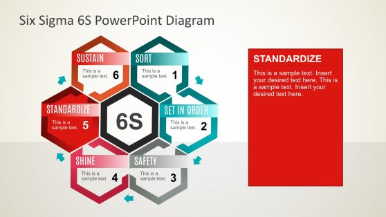 Editable Six Sigma 6S PowerPoint