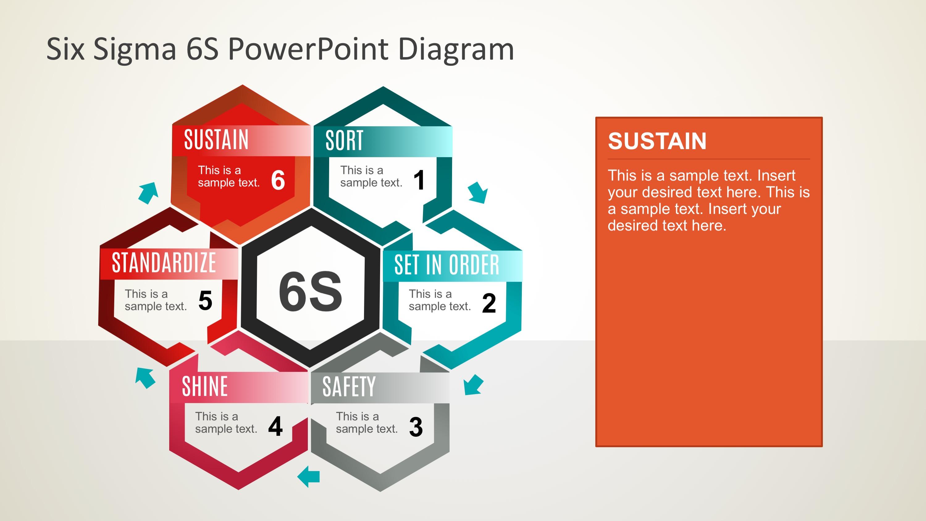 six sigma 6s powerpoint diagram slidemodel rh slidemodel com six sigma diagram visio six sigma diagram template
