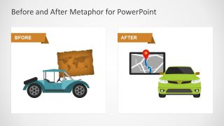 Before After Metaphor PowerPoint Templates
