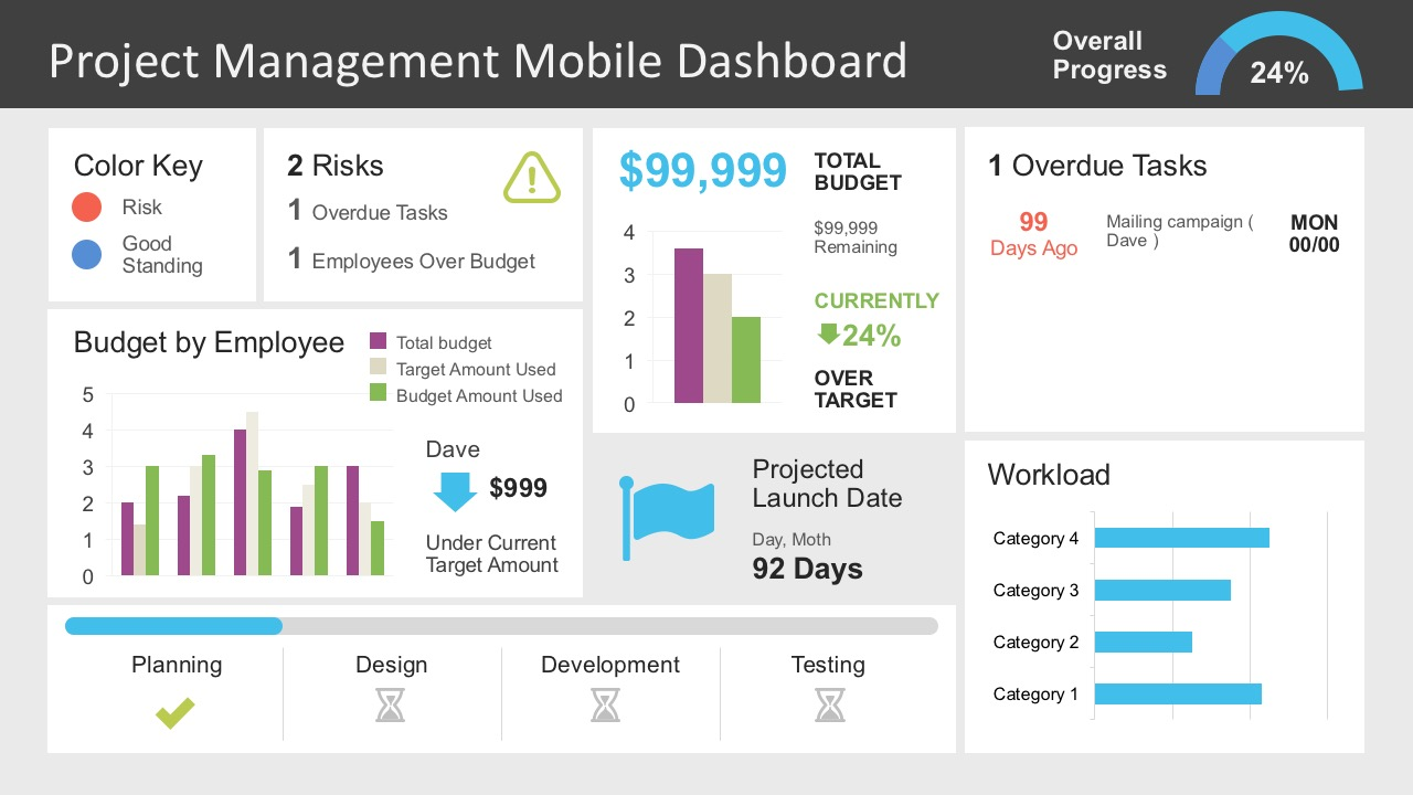 project management dashboard powerpoint template - slidemodel, Presentation templates