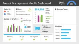 Editable Project Management Dashboard