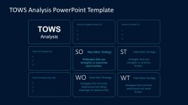 TOWS Analysis Matrix for PowerPoint