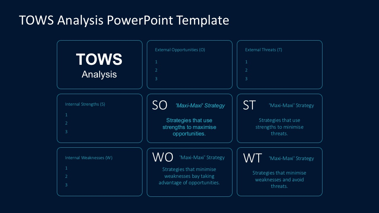 TOWS Analysis Business Presentations