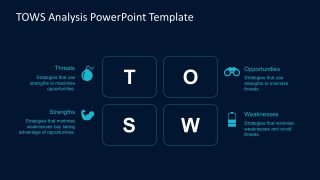 TOWS Analysis Infographic Presentations
