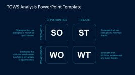 TOWS Analysis Templates for PowerPoint