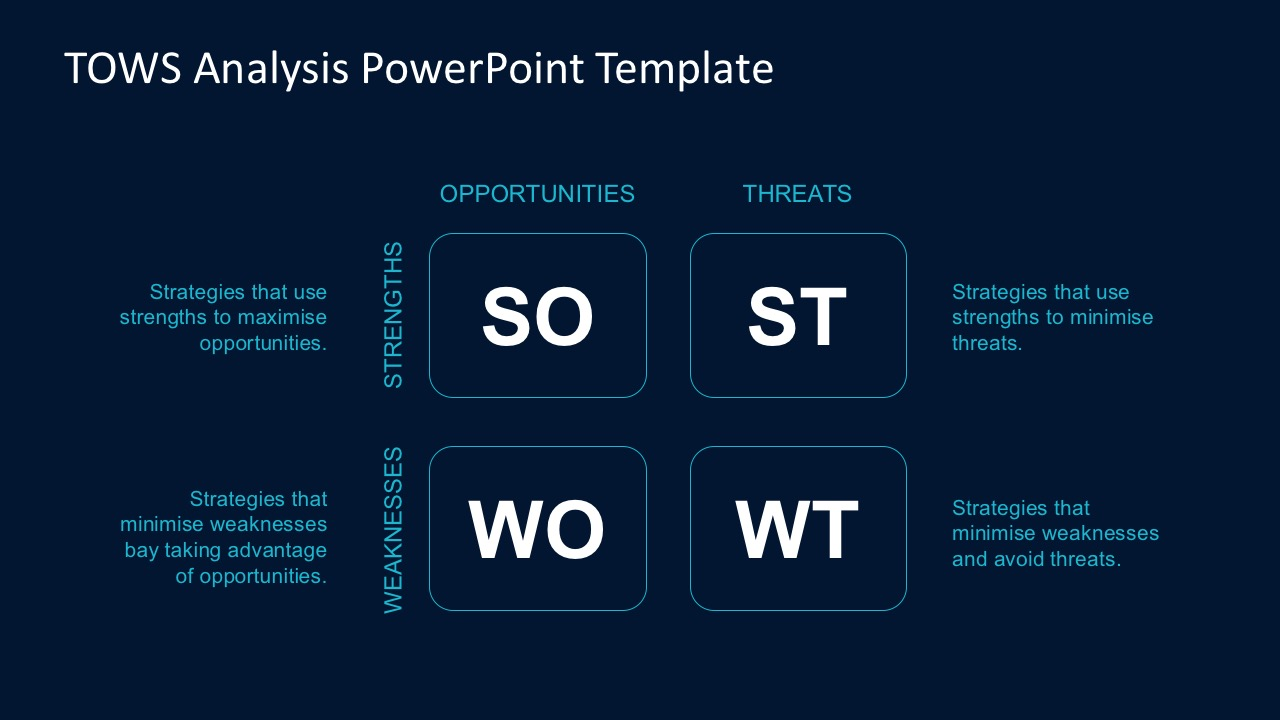 swot analysis sun microsystems Home / swot analysis / swot analysis of microsoft  sun microsystems, netscape, oracle, ibm, aol, and added companies confused into the internet amplitude and .