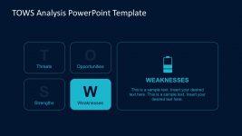 TOWS Analysis Material Design