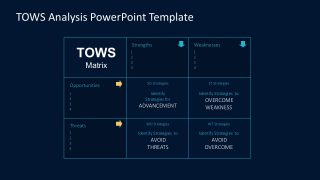 Flat Design TOWS Matrix PowerPoint