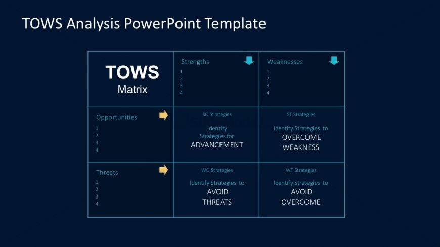 Flat Design TOWS Matrix PowerPoint