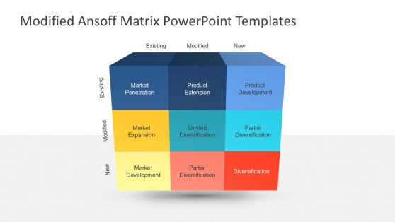 Ansoff Powerpoint Templates