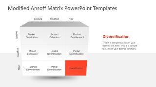 Ansoff Framework PowerPoint Slides