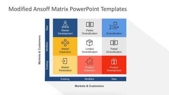 Ansoff Strategic Framework Business Slides