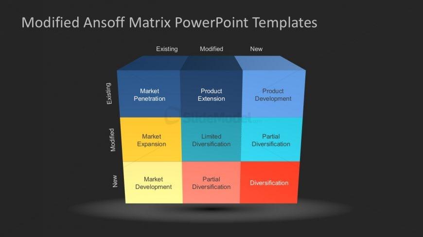 Ansoff Business Marketing  Strategy Slides