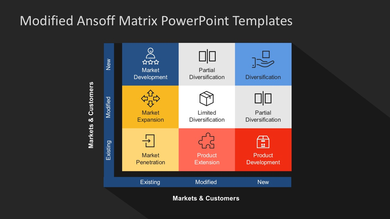 modified ansoff matrix powerpoint template - slidemodel, Powerpoint templates