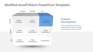 Igor Ansoff Matrix PowerPoint