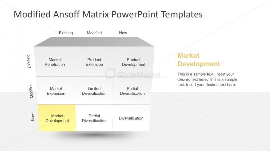 Market Product Development Ansoff Matrix
