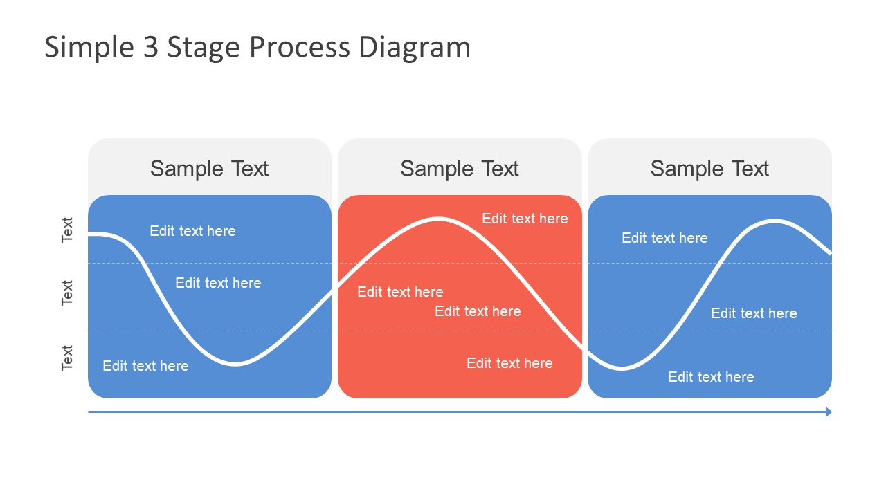 Process Diagram with Curved Roadmap