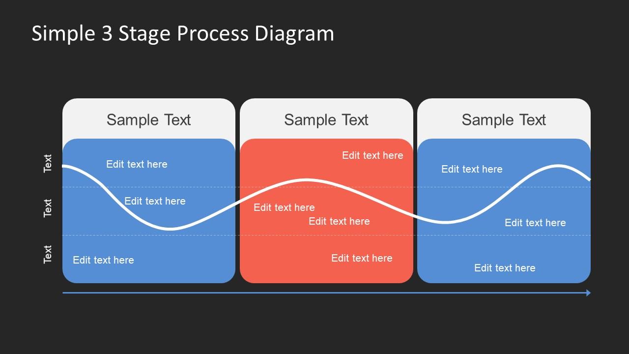 PPT 3 Stage Process Diagram Design