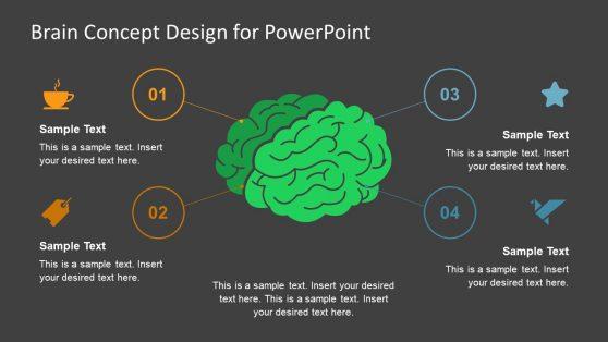 Creative and Logical Brain Activity
