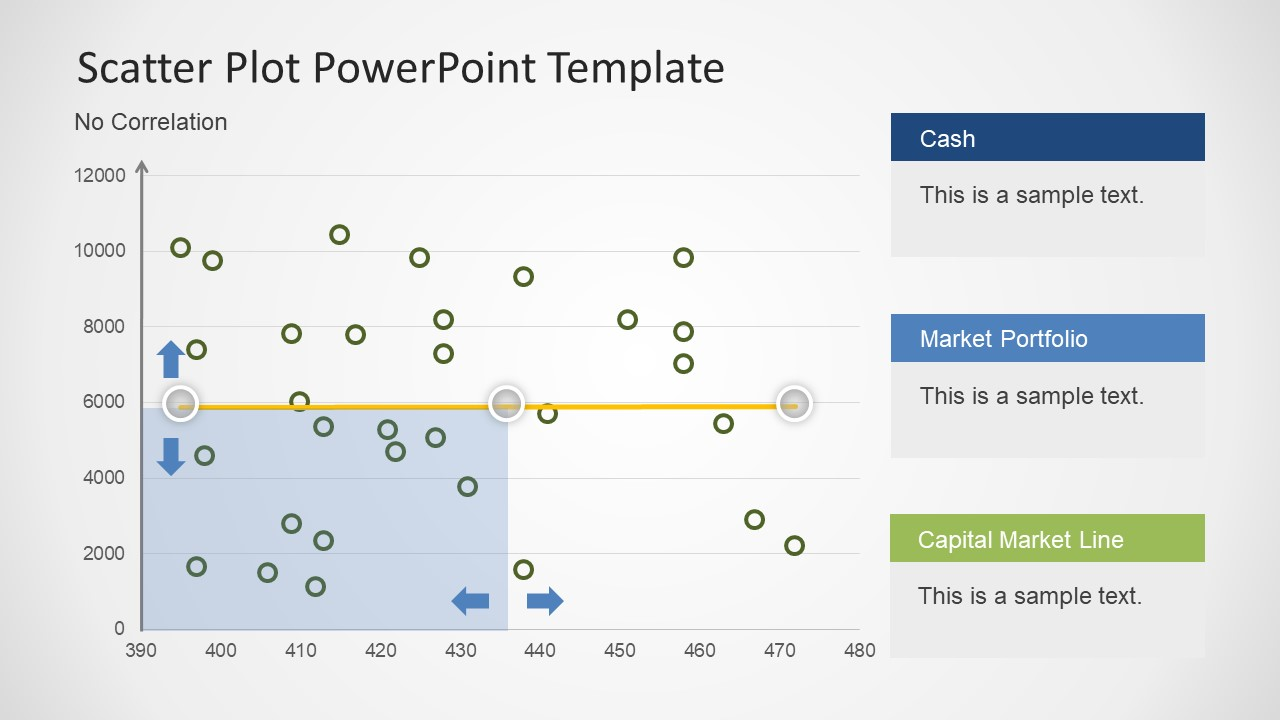 Scatter plots correlations powerpoint templates slidemodel no correlation diagram slide pooptronica Images