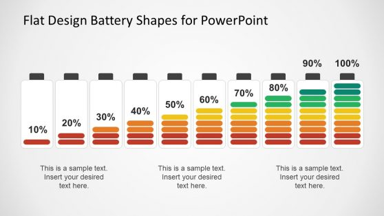 Battery Power Increase in Percentage