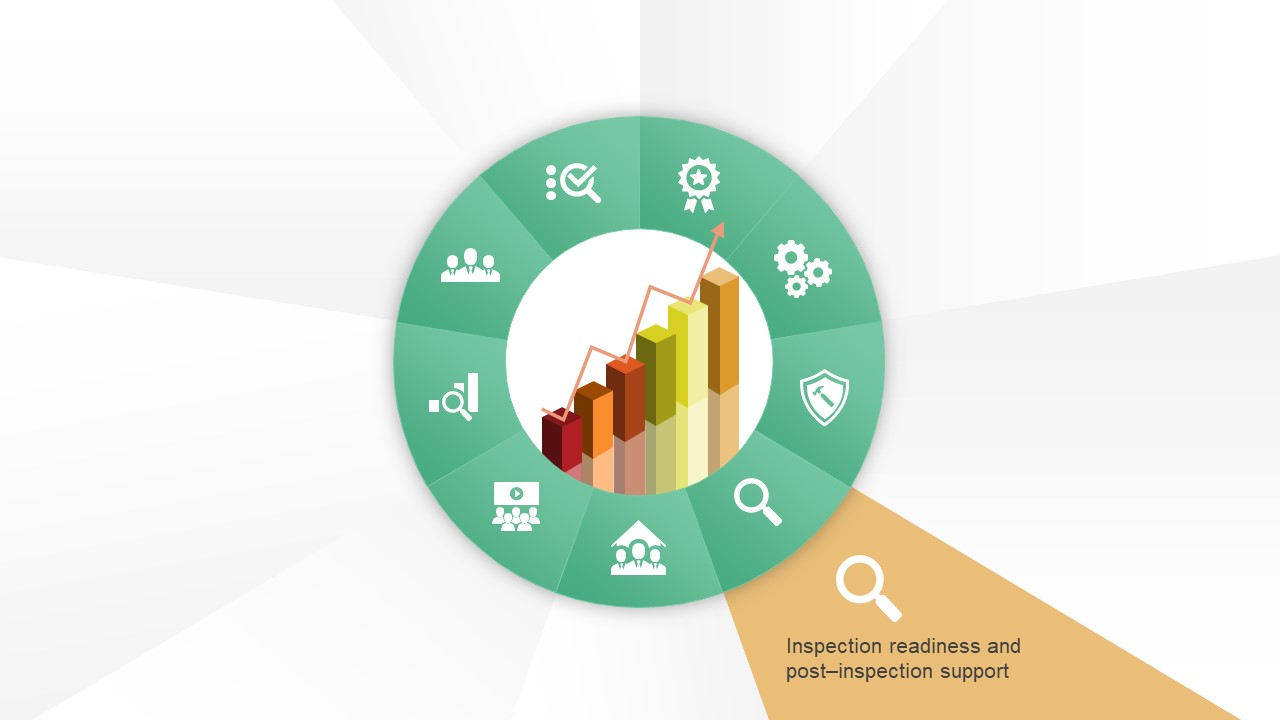 Progress Monitoring Slide Inspection