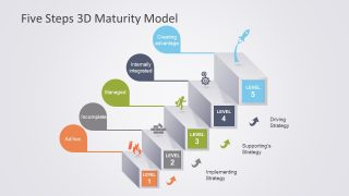 5 Steps 3D Maturity Model PowerPoint