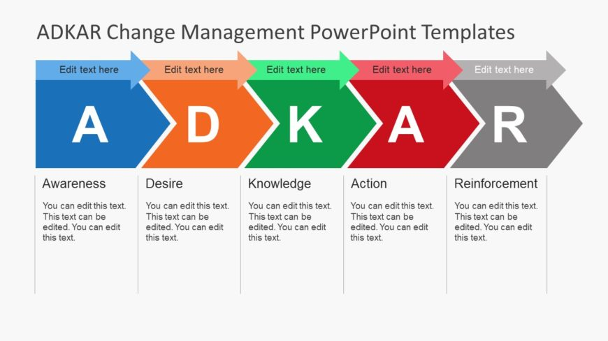 Change management smartart graphics slidemodel activate your subscription download unlimited powerpoint templates toneelgroepblik Gallery