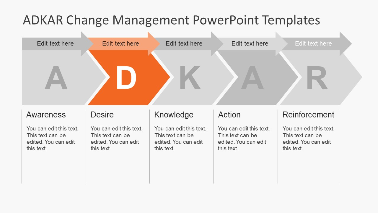 change ppt template