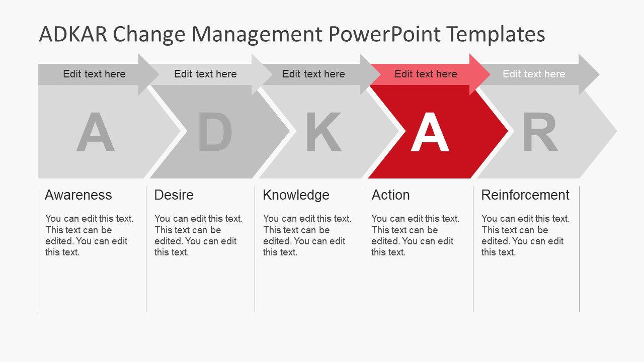 change powerpoint template 28 images change management