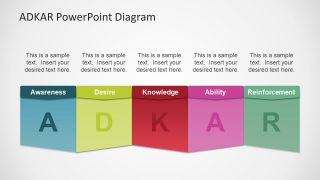 ADKAR PowerPoint Diagram Change Management