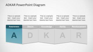Slide of ADKAR Diagram Template