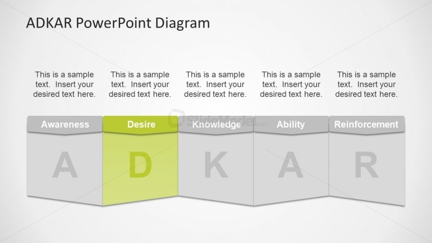 5 Step PowerPoint Business Model