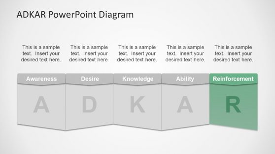 ADKAR PowerPoint Diagram Model Slide
