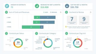 Sales Manager PowerPoint Dashboard